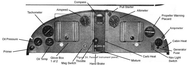 ercoupe_panel_labled